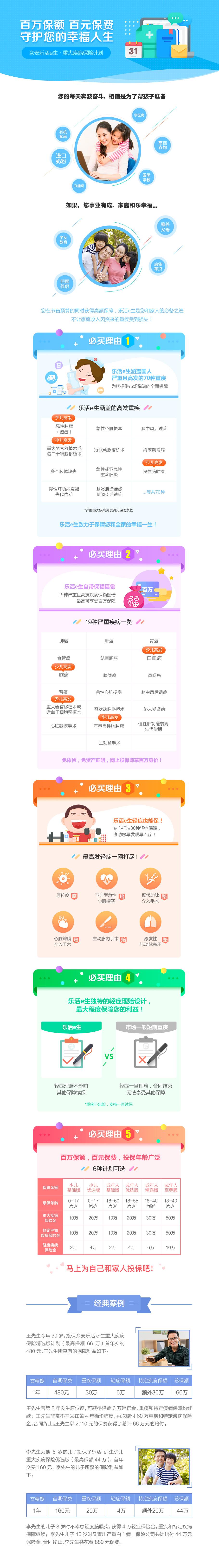 乐活e生重大疾病保险-百万保额,百元保费